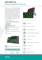 ITP11 PROCESS INDICATOR 4-20 MA (LOOP-POWERED)