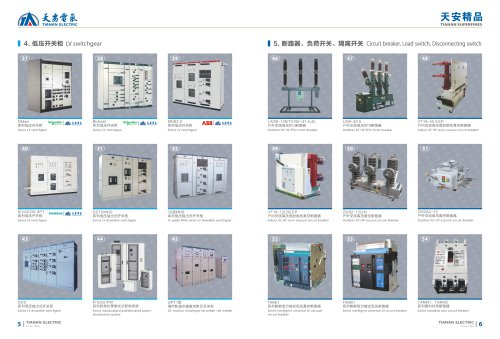 LV switchgear and circuit breaker, load switch,disconnecting switch