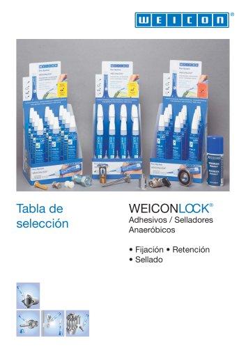 WEICONLOCK