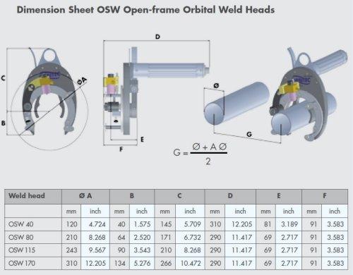 Dimension Sheet OSW Open-frame Orbital Weld Heads