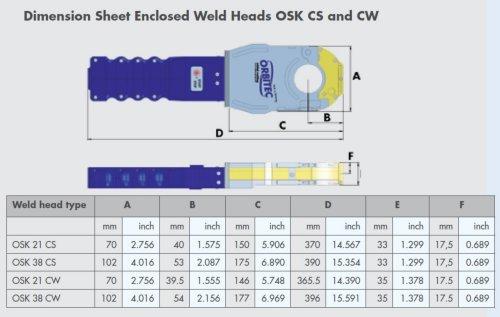 OSK CS CW dimensions