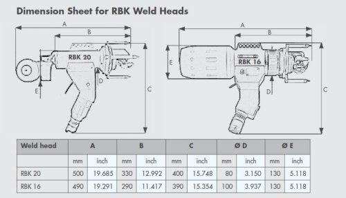 RBK dimensions