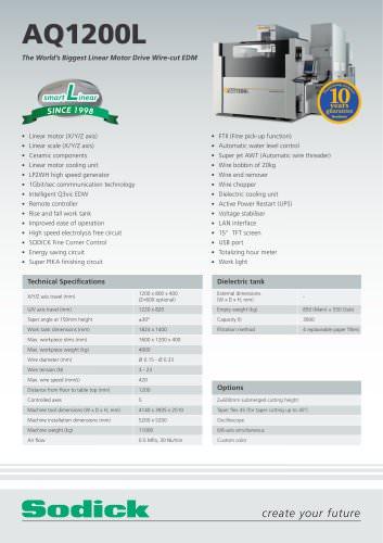 AQ1200L Premium