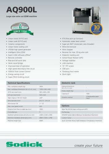 AQ900L Premium