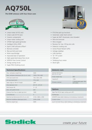 Q750L Premium