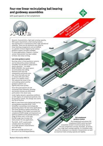 Four-row linear recirculating ball bearing and guideway assemblies (MAI 91)