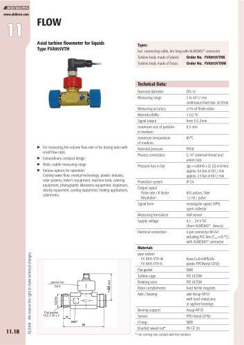 Axial turbine flowmeter for liquids Type FVA915VTH