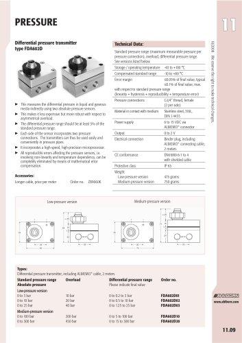 Differential pressure transmitter type FDA602D