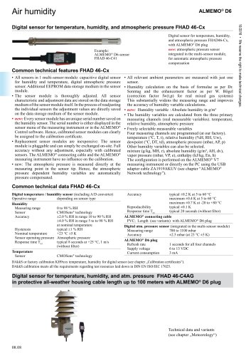 Digital sensor for humidity