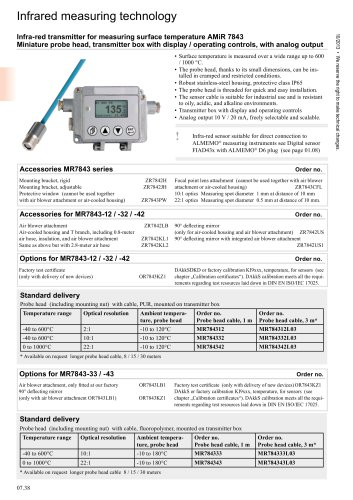 Infrared measuring technology AMiR 7843