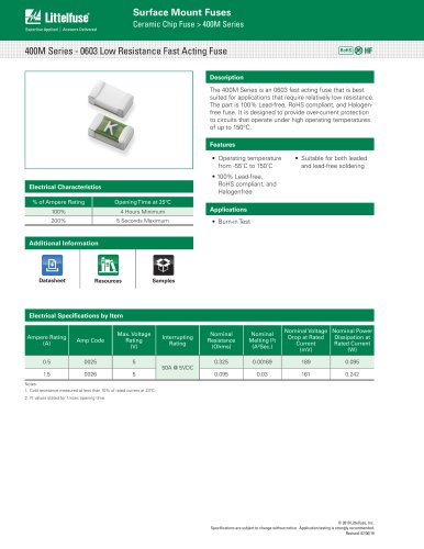 400M Series - 0603 Low Resistance Fast Acting Fuse