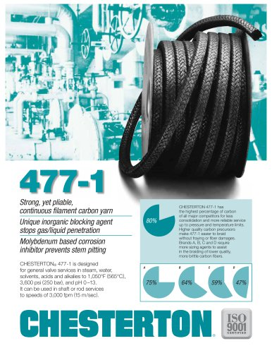 477-1: strong ,yet pliable