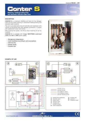 CONTER S hydraulic interface unit