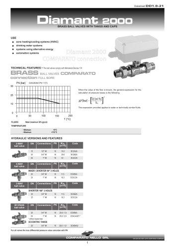 DIAMANT 2000 brass ball valve