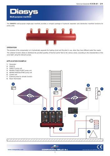 DIASYS manifold-separators