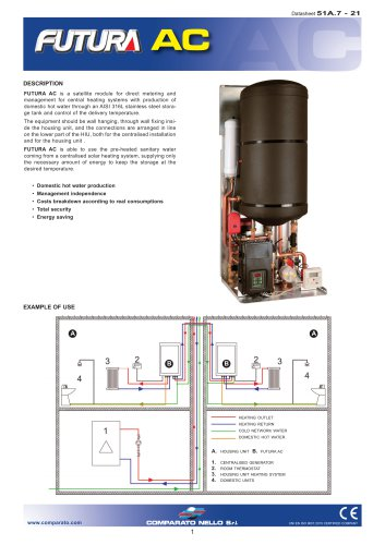 FUTURA AC hydraulic interface unit