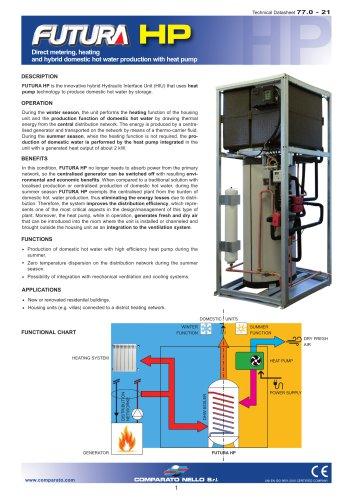 FUTURA HP hydraulic interface unit
