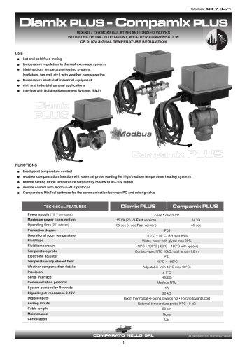 MIX PLUS RANGE mixing valve