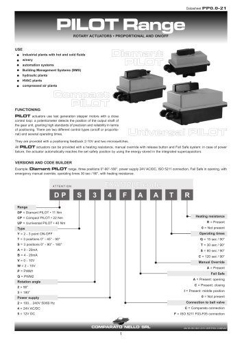 PILOT multifunction actuator