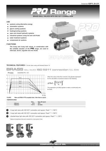 PRO RANGE brass ISO ball valve