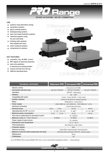 PRO RANGE IP67 ISO connection actuator