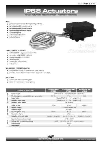 PRO RANGE IP68 ISO connection actuator