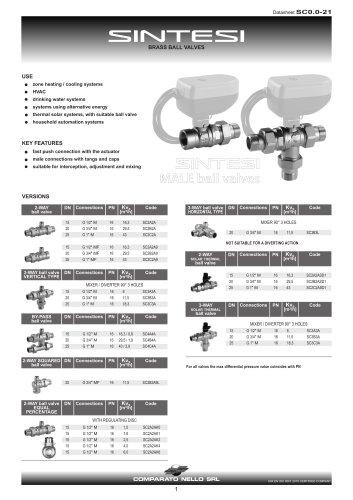 SINTESI brass ball valve