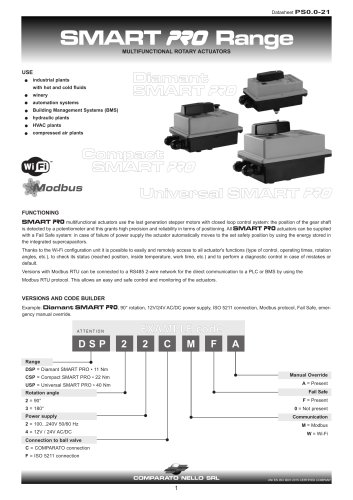 SMART PRO multifunction actuator
