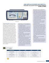 Catálogo de Productos - 7