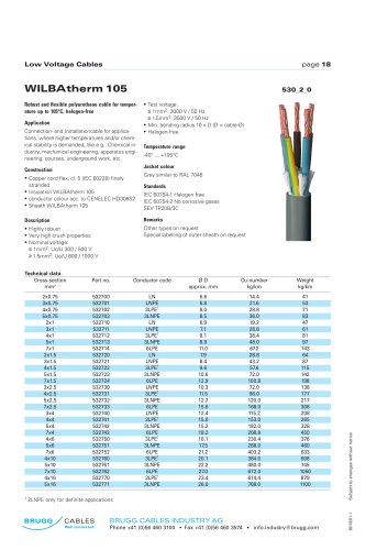 WILBAtherm 105 cable