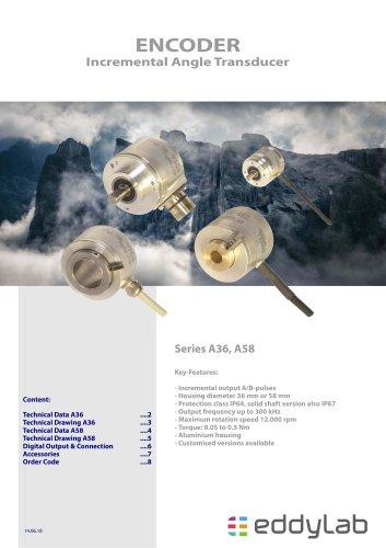 A36, A58 Incremental Encoders
