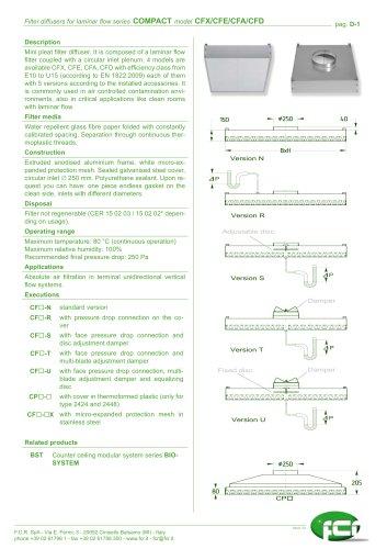 CFX/CFE/CFA/CFD