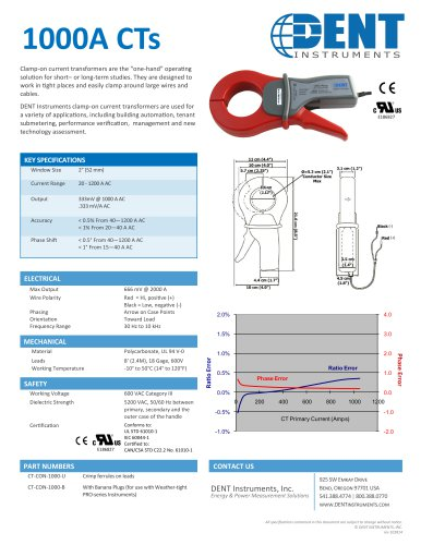 1000A Clamp