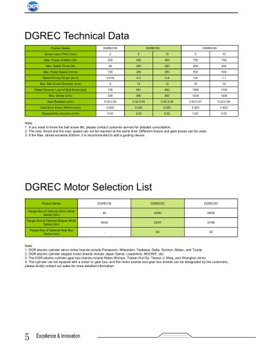 DGREC Small low-cost series electric cylinders Technical Data