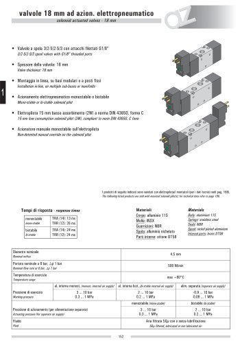 valves and electrovalves in-line 18 mm