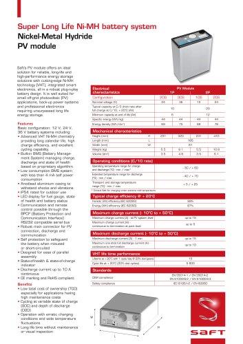 PV module datasheet