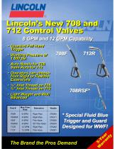 Lincoln's New 708 and 712 Control Valves