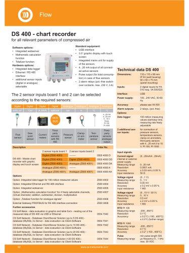 Data sheet - DS 400 Set