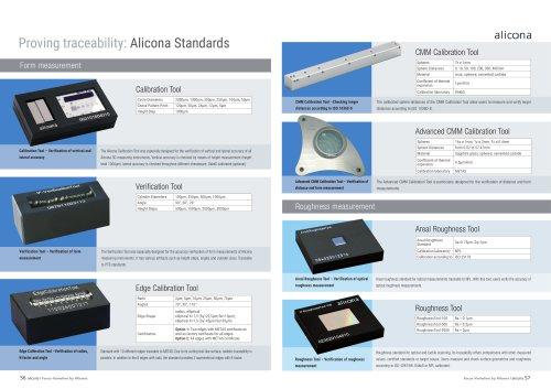 Alicona Standards