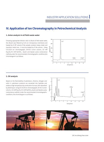 Application of Ion Chromatography in Petrochemical Analysis