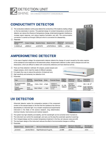 SHINE- Ion Chromatographic Detector