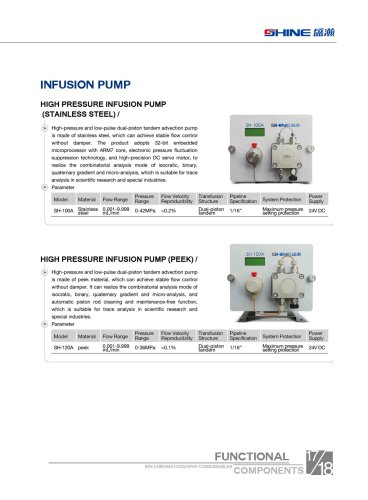 SHINE-Two-piston Advection Pump