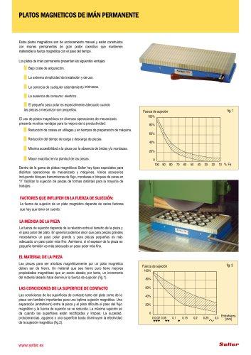 Platos magnéticos rectangulares de imán permanente