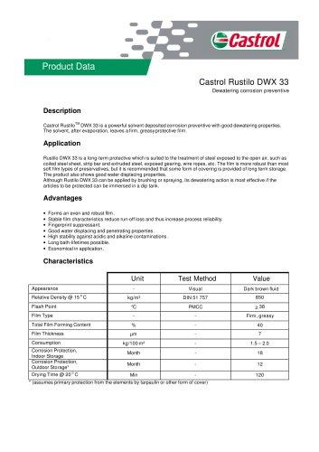 Rustilo DWX 33