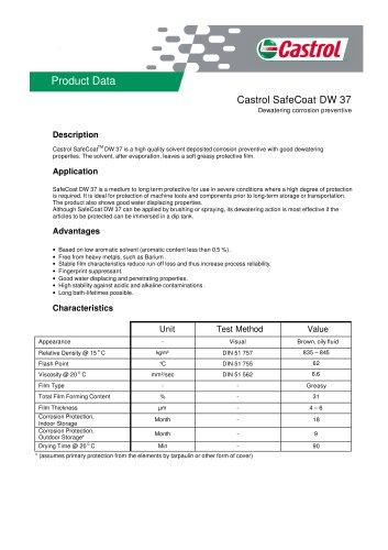 SafeCoat DW 37