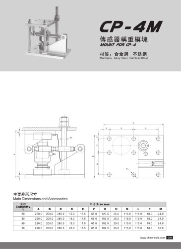 CP-4M load cell