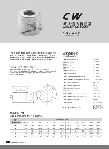 CW load cell