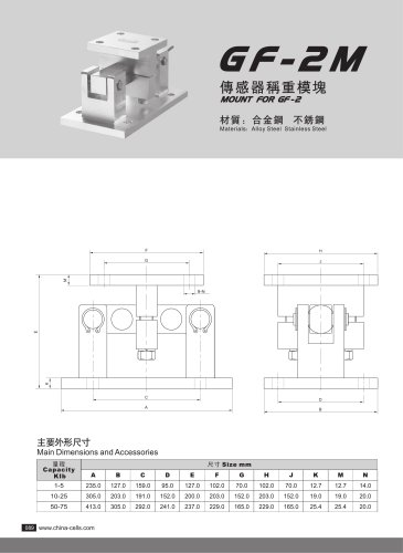GF-2M load cell mounting