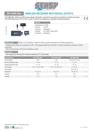 WI-T24RE-BSx : WIRELESS RECEIVERS WITH DIGITAL OUTPUTS