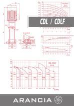 Vertical in-line pumps